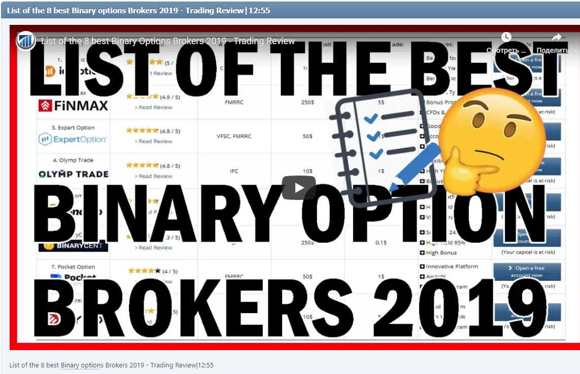 List of the 8 best Binary options Brokers 2019 - Trading Review|12:55